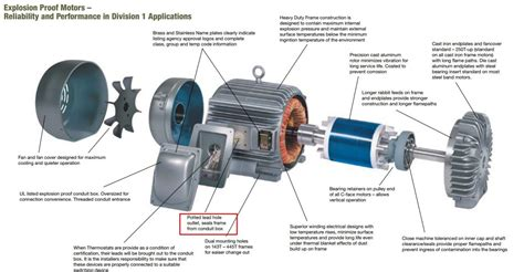 What Is Electric Motor by Nissan Leaf Electrical Diagram Nissan Auto Wiring Diagram