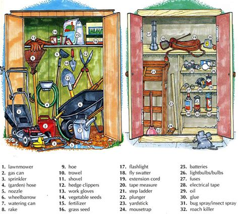 Gardeners Supply Bakersfield Calendar Gardeners Supply House 28 Images Beneficial Bug House
