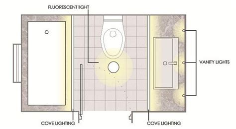 bathroom lighting layout how to design a bathroom tile wizards total flooring
