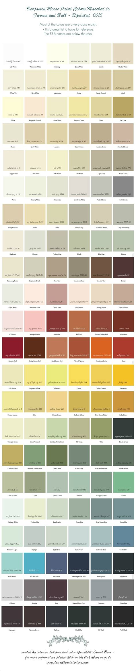 xo paint colors benjamin paint colors matched to farrow 2015