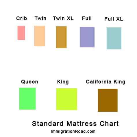 bed size in cm normal bed size in cm bedroom and bed reviews