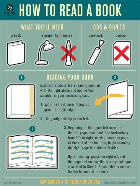 how to read september 6th is read a book day here s how to read a
