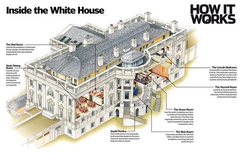 white house residence white house residence floor plan white house residence