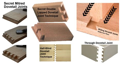 interlocking woodworkers joint different types of dovetail joints archives dc drawers