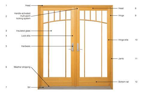 exterior door parts door frame door window frame parts