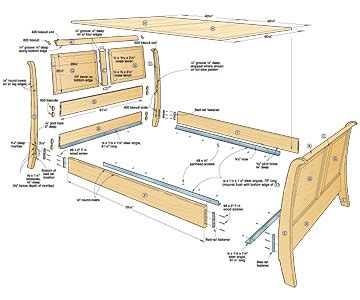 wood bed frame construction build your own bed plans wood magazine