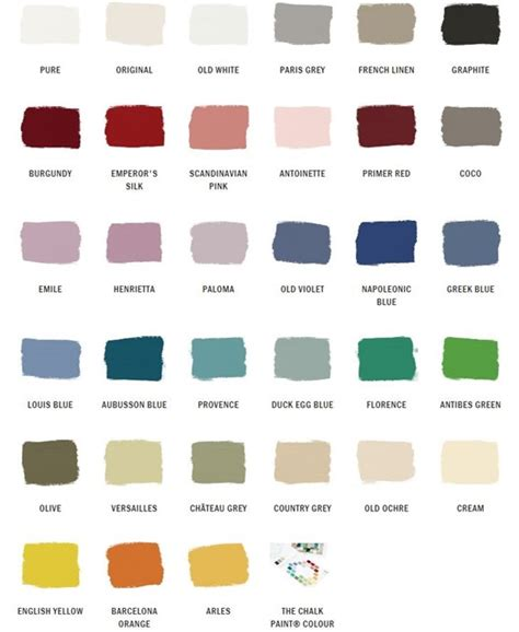 chalk paint new colors reinventing what you marshall perry