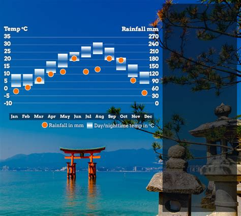 best in japan best time to visit japan responsible travel guide to when
