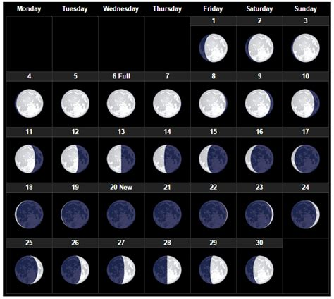 moon april 2017 phases of moon april 2017