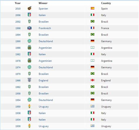 search results for 2015 fifa world cup match schedule