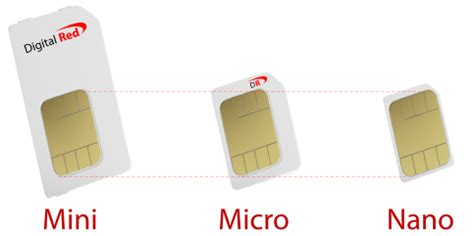 how to make a small sim card bigger mobile phone sim card sizes digital