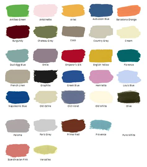 chalk paint new colors creekside cottage home keeping my chalk paint project