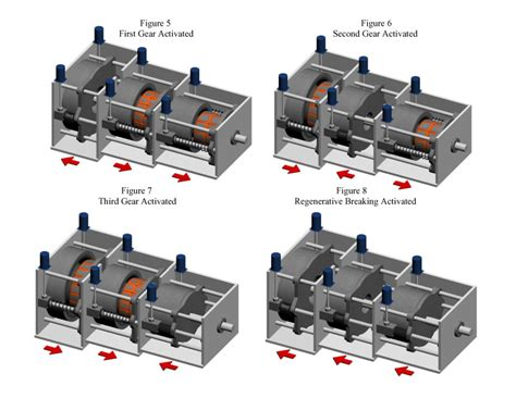 New Electric Motor by New Electric Motor Design For Electric Vehicles Create