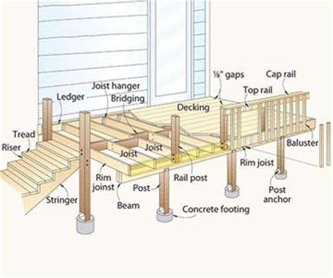 woodworking terms woodworking terms how to build timber speaker stands