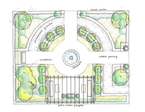 garden layout plans garden design plan pergola search turmas de