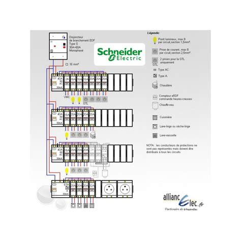tableau electrique archives page 2 sur 15 achat electronique