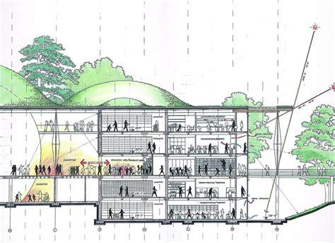 california academy of sciences floor plan roof plans best free home design idea inspiration