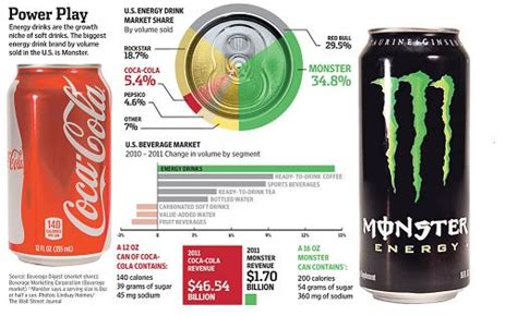 power play energy drinks dailystockdeals