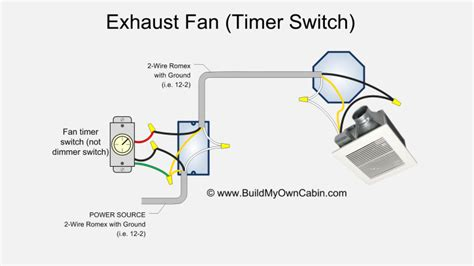 bathroom fan timer and light switch bathroom electrical wiring diagram how to wire a