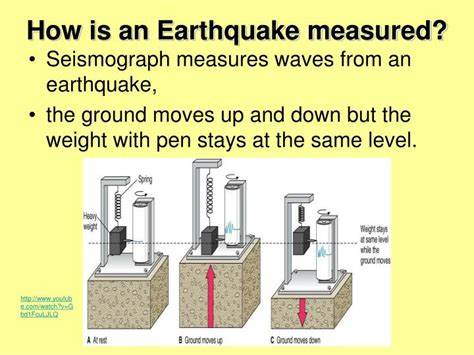 how are measured ppt where do earthquakes and volcanoes commonly occur