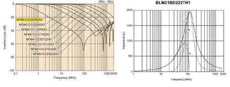 ferrite bead filter design line filter capacitor value 28 images high voltage