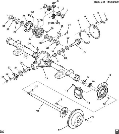 free download parts manuals 2008 gmc savana 2500 instrument cluster gmc rear differential diagram gmc free engine image for user manual download