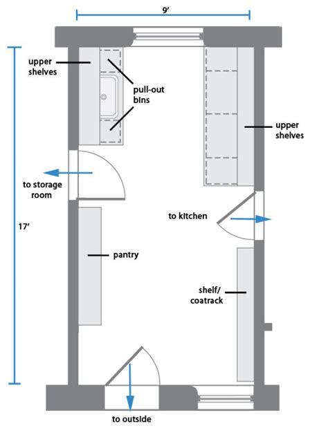 floor plans with mudroom mudroom laundry room floor plans decor ideasdecor ideas