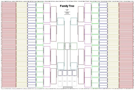 ancestor family tree chart blank charts this chart