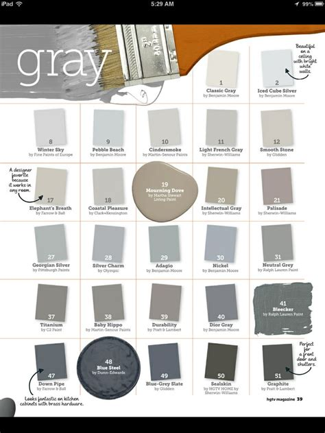 paint colors that go with grey hgtv gray paint suggestions paint
