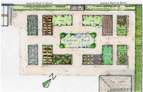 garden layout plans simple and easy small vegetable garden layout plans 4x8