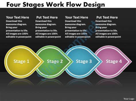 Home Design Building Blocks ppt four stages work flow interior design powerpoint