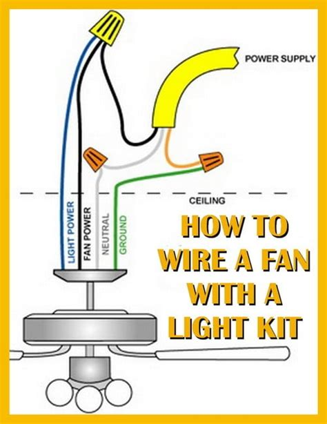 ceiling fan wiring with light replace a light fixture with a ceiling fan
