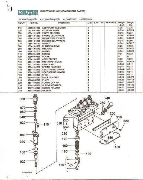 o parts f3060 engine with 4 cyllinder engine fuel leak when
