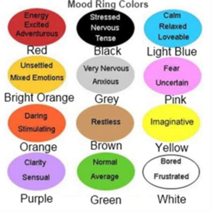 colors and mood chart mood ring color chart roblox