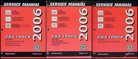 service repair manual free download 2006 gmc yukon spare parts catalogs 2007 hummer h3 service repair owners manuals autos post