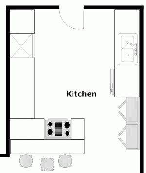 peninsula kitchen floor plan peninsulas in kitchens kitchen floor plans and layouts