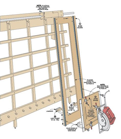 Sliding Carriage Panel Saw Woodsmith Plans תחליף למסור