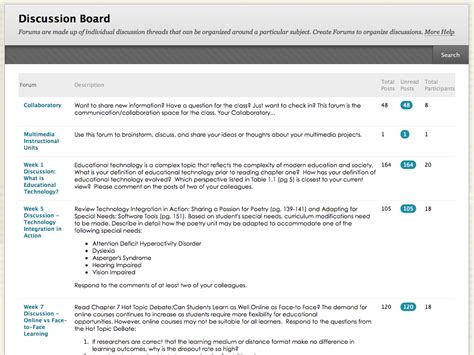 card forum related keywords suggestions for discussion board