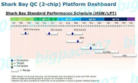 Danwood Neue Häuser 2018 by Intel Haswell Entwicklungsplan Liefert Neue Informationen
