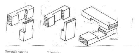 types of woodwork joints types of wood joints diy woodworking projects