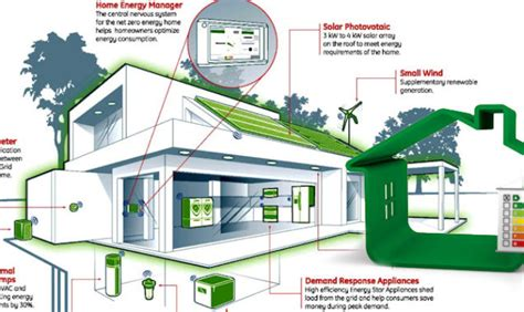 energy saving house plans 19 stunning energy efficient home designs house plans 66257