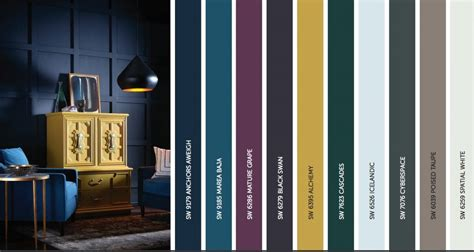 2017 sherwin williams color of the year 2017 sherwin williams color forecast evolution of style