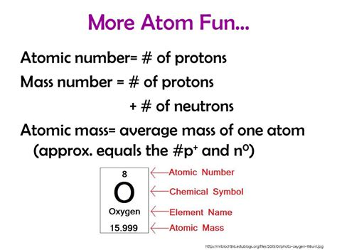 Oxygen Symbol And Number Of Protons by Matter Atoms Elements And Compounds And You Thanx To