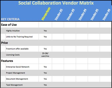 compare collaboration tool amp intranet software vendors tips