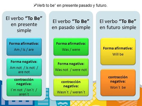 preguntas faciles en pasado simple el verbo to be en ingl 233 s ser y estar en espa 241 ol ppt