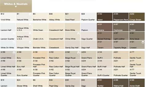 dulux paint colour chalk usa dulux white white on white and usa on