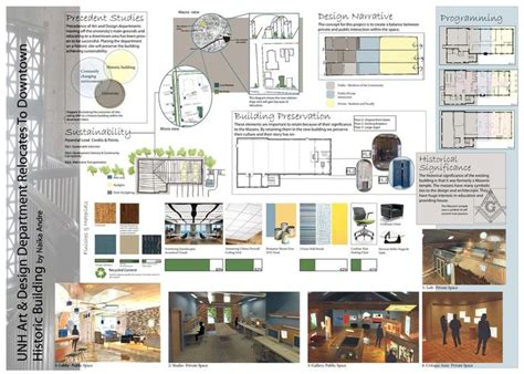 interior design layout best 25 interior design portfolios ideas on