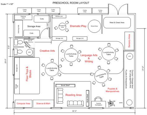 preschool floor plan template preschool layout the house decorating