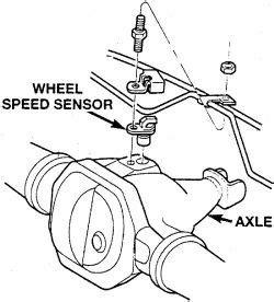 repair anti lock braking 1995 dodge ram 1500 parking system repair guides anti lock brake system rear wheel anti lock brake system autozone com