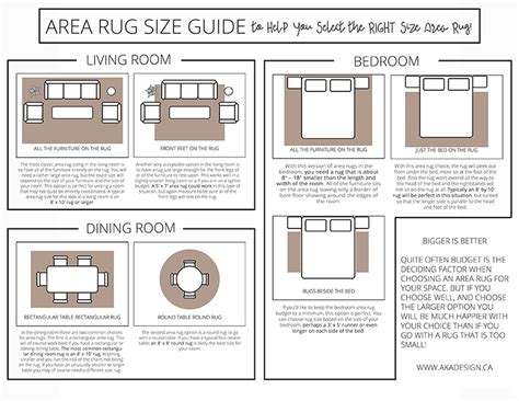 how to choose the right area rug area rug size guide to help you select the right size area
